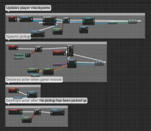 Handles the spawning of pickups throughout levels.